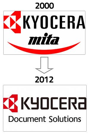 Kyocera Mita Printers Perth